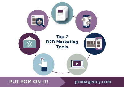 As 2018 comes to a close, we've been reflecting on which marketing strategies and tactics have been most effective this year. Here are the 7 most effective B2B generation strategies.